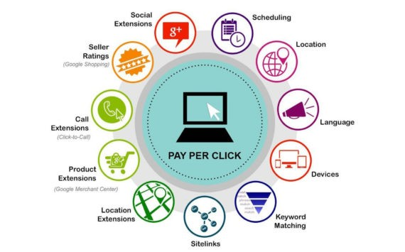 Acube Digital provides PPC services in Delhi